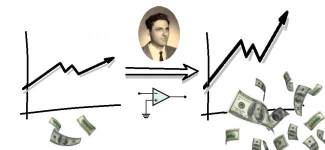 Kelly trading system