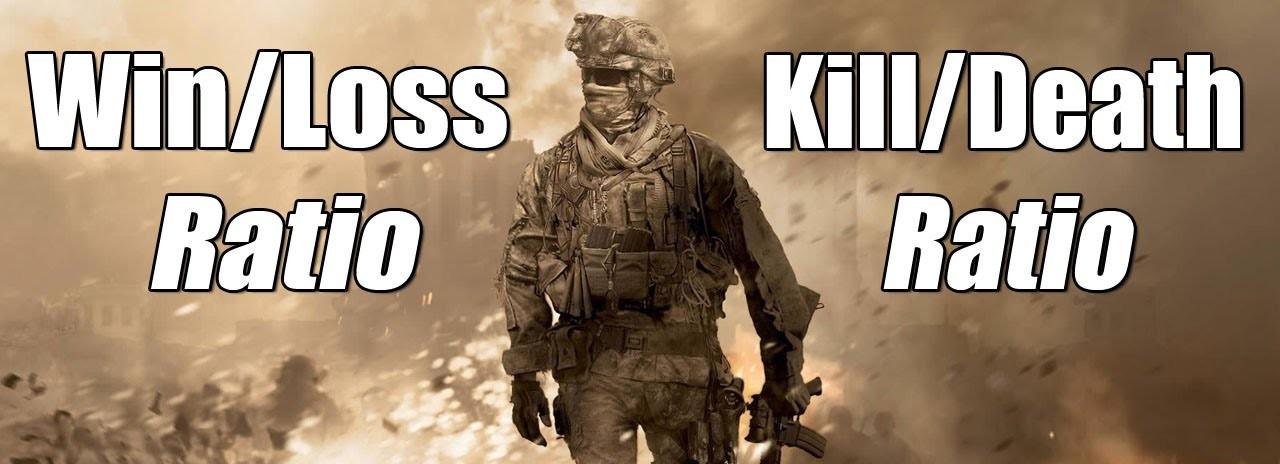 Risk, Return, and Kill Ratios