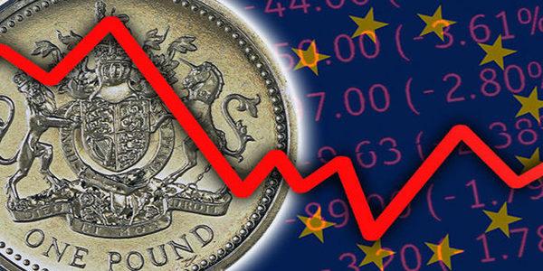 GBP, Brexit, and Fundamentals